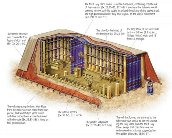 Tabernacle 35